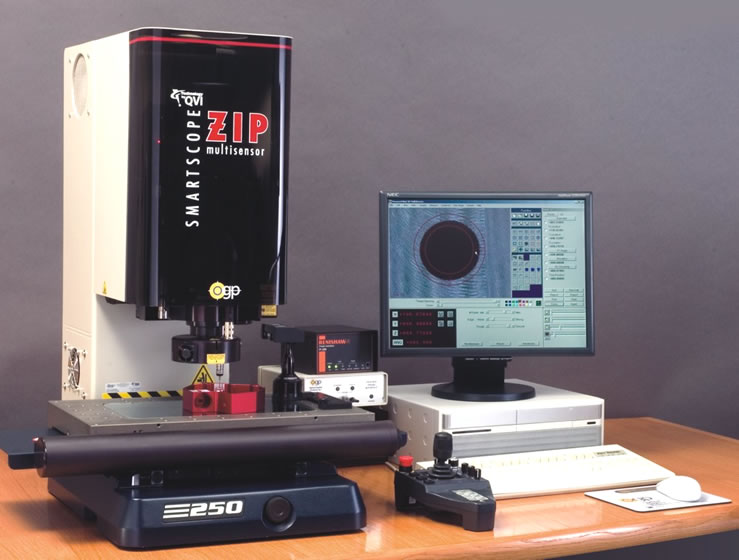 ZIP250