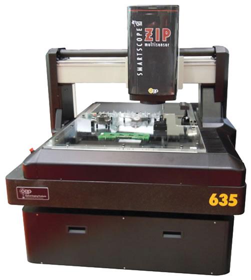 ZIP635